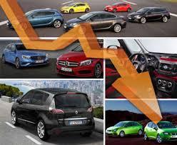 Auto: Cala ancora il mercato in Europa