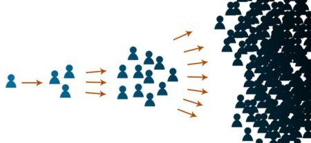 Viral Marketing: Come funziona e Come Usarlo